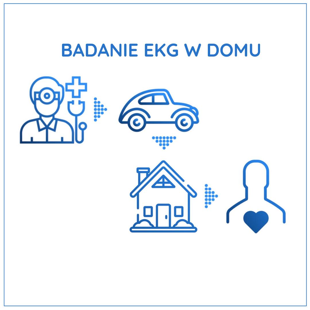 Badanie EKG w domu