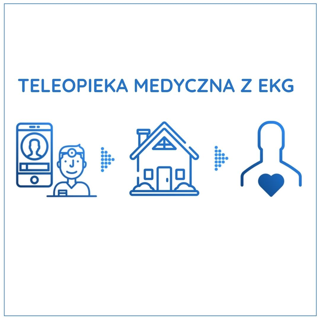 Teleopieka medyczna z EKG